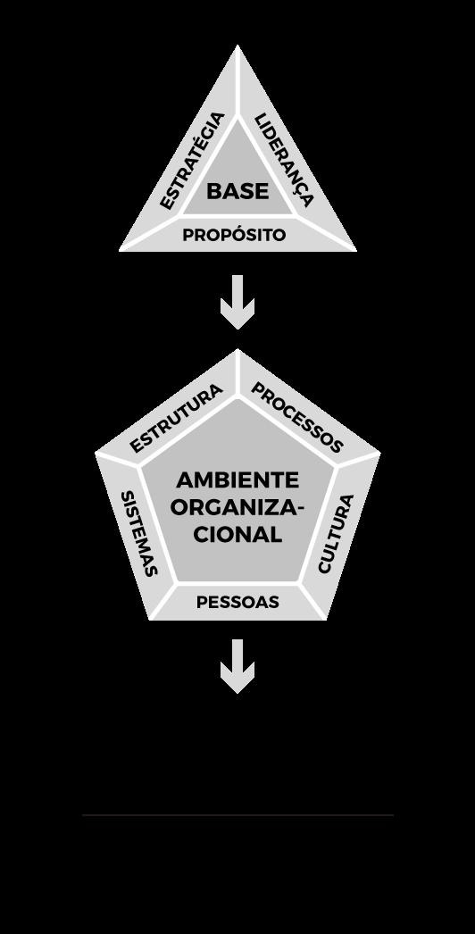 post_ambiente-de-negócios